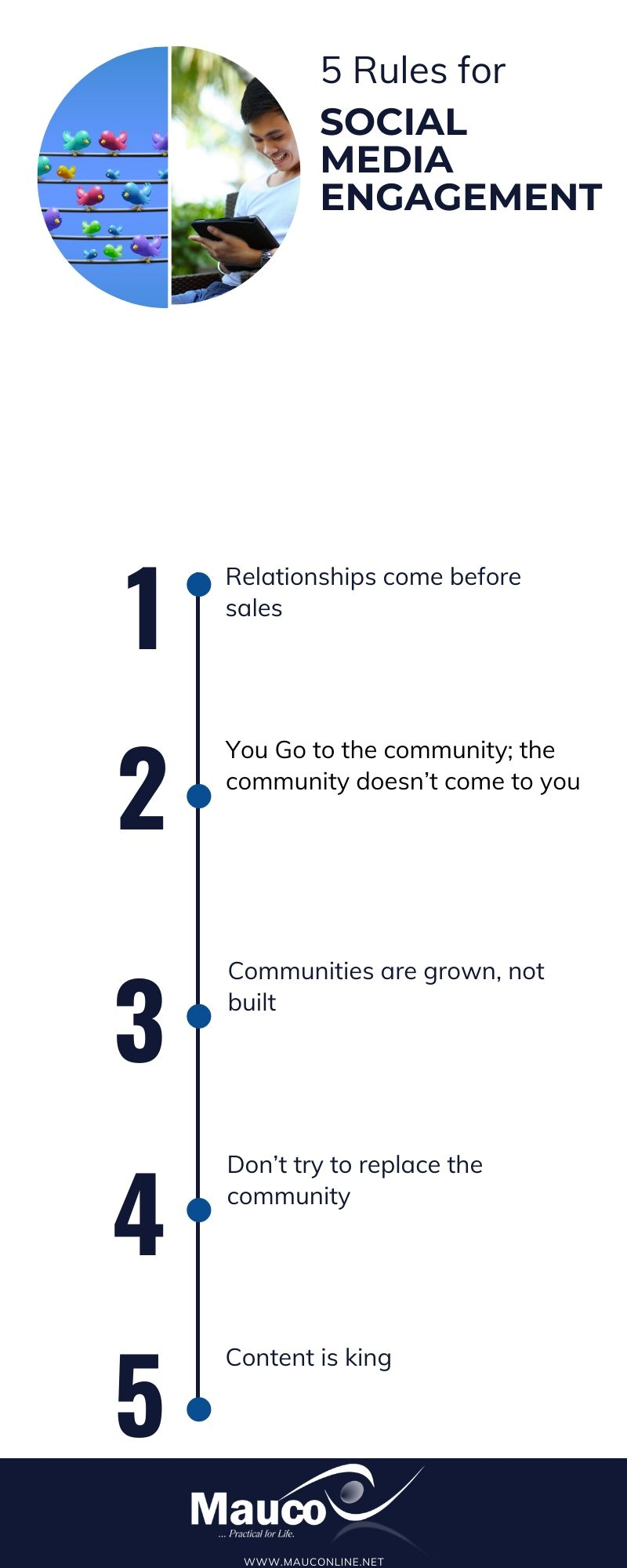 5 Rules of Social Media Engagement Infographic