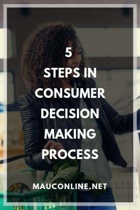 5 Steps In Consumer Decision Making Process