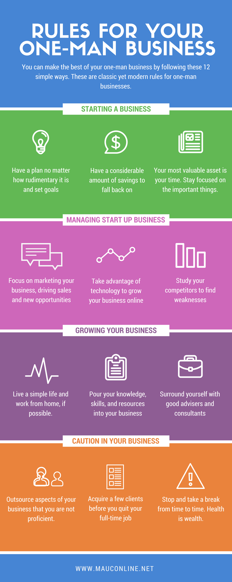 Infographic-The Simplest Ways to Make the Best of One-man Businesses
